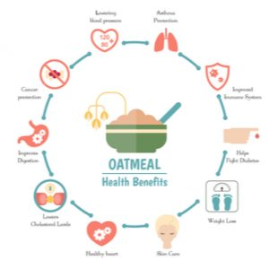 Can oatmeal help you lose weight?